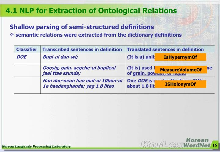 4.1 NLP for Extraction of Ontological Relations