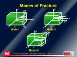modes of fracture