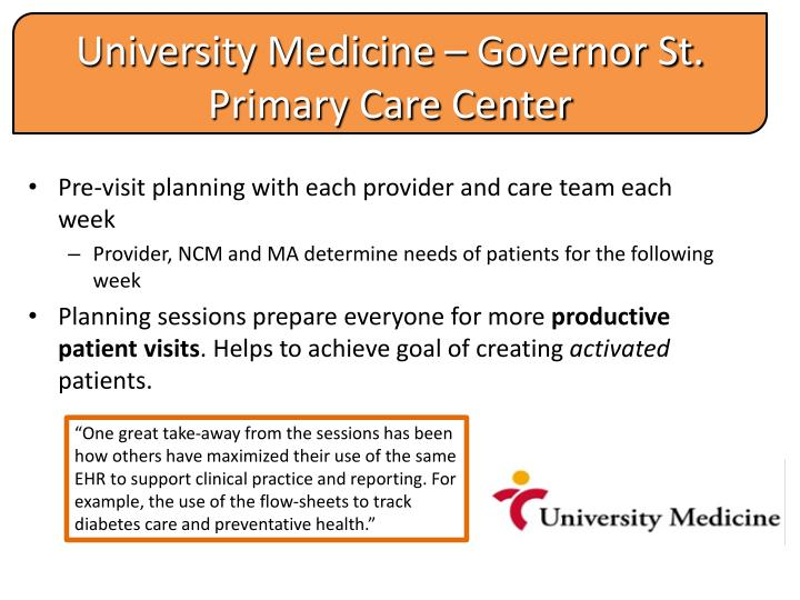 Pre-visit planning with each provider and care team each week