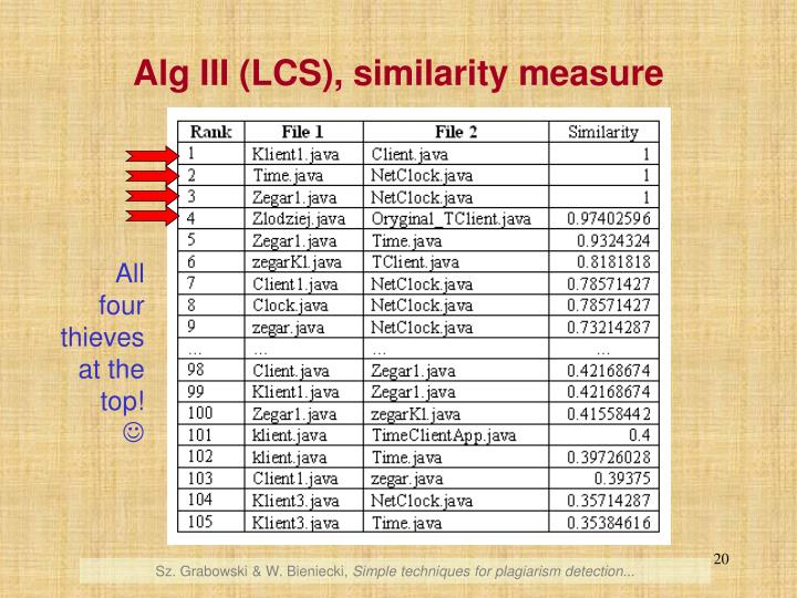 Alg III (LCS), similarity measure