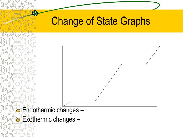 Change of State Graphs