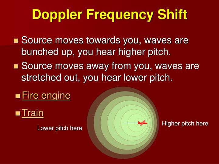 Doppler Frequency Shift