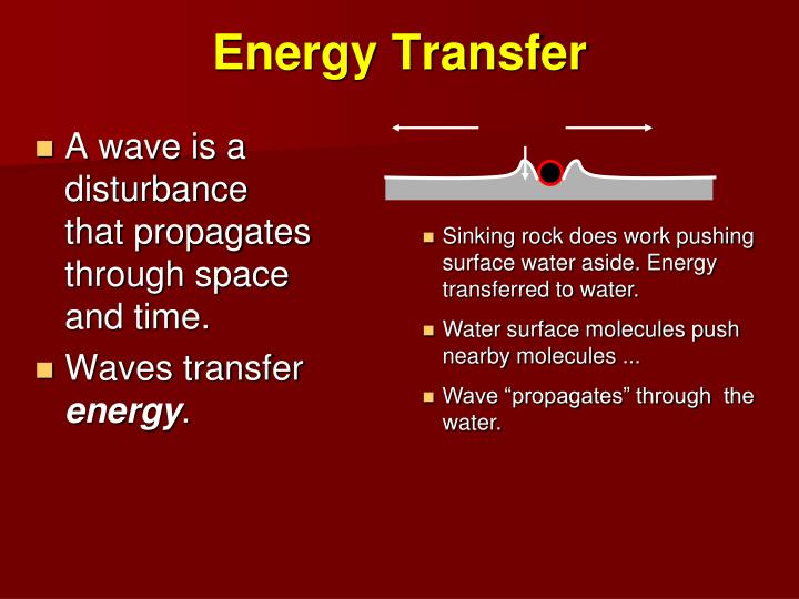 Sinking rock does work pushing surface water aside. Energy transferred to water.