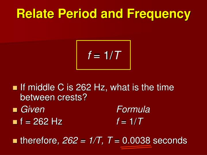 Relate Period and Frequency