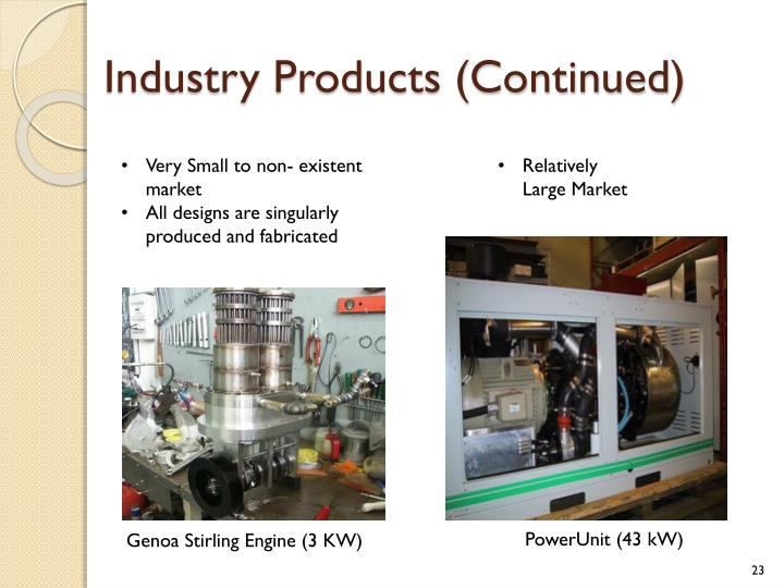 Industry Products (Continued)