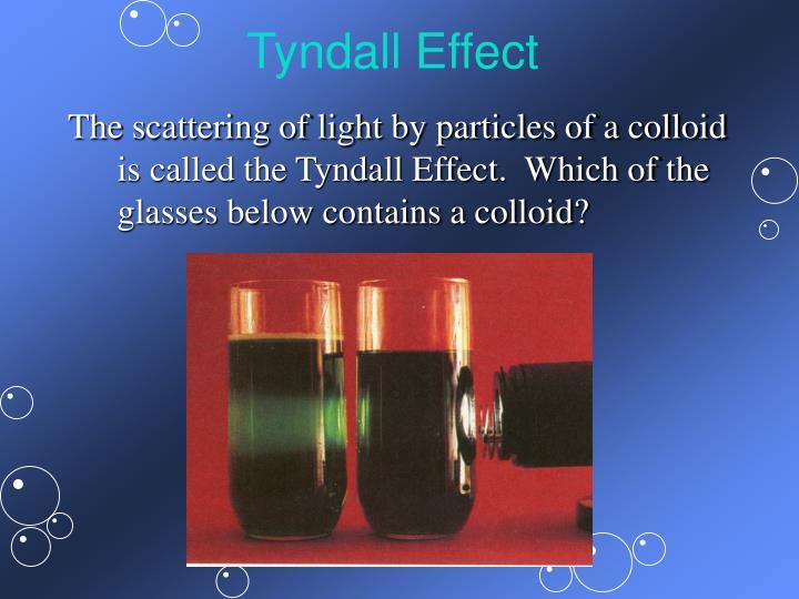 Tyndall Effect