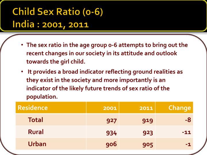 Child Sex Ratio (0-6)