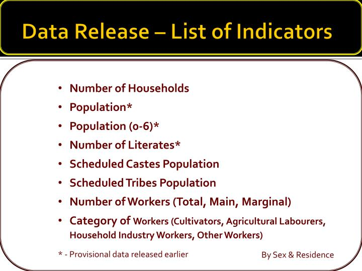 Data Release – List of Indicators