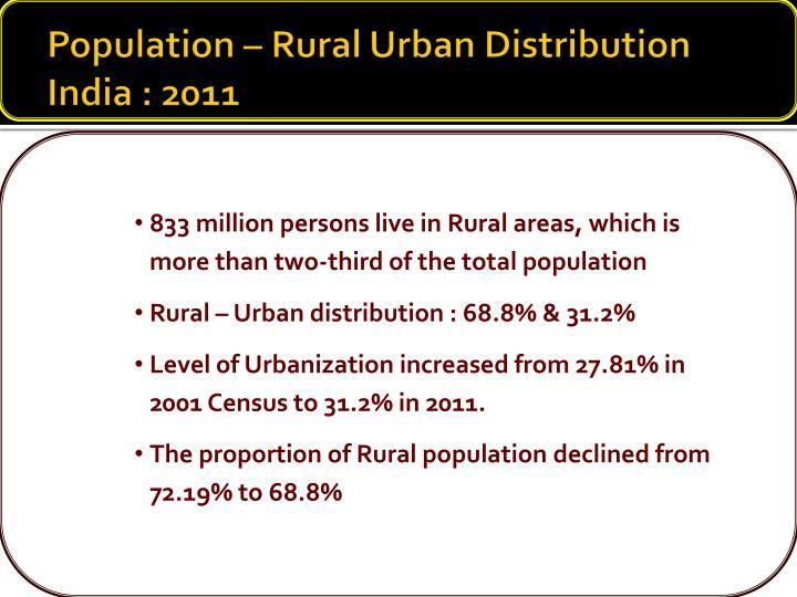 Population –