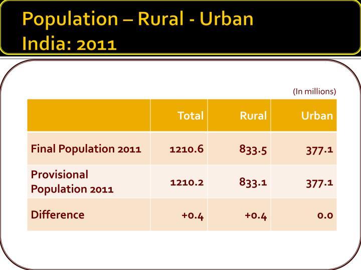 Population – Rural - Urban