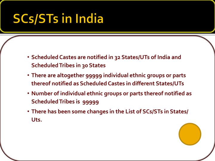 SCs/STs in India