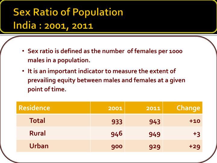 Sex Ratio of Population