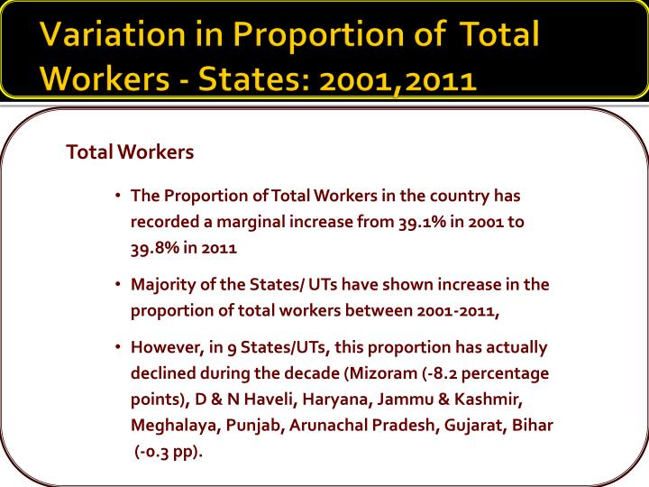 Variation in Proportion of  Total Workers - States: 2001,2011