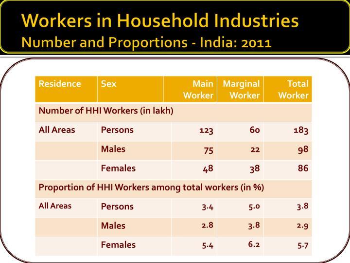 Workers in Household Industries
