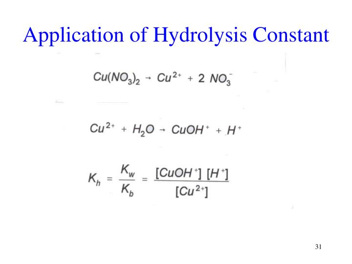 Application of Hydrolysis Constant