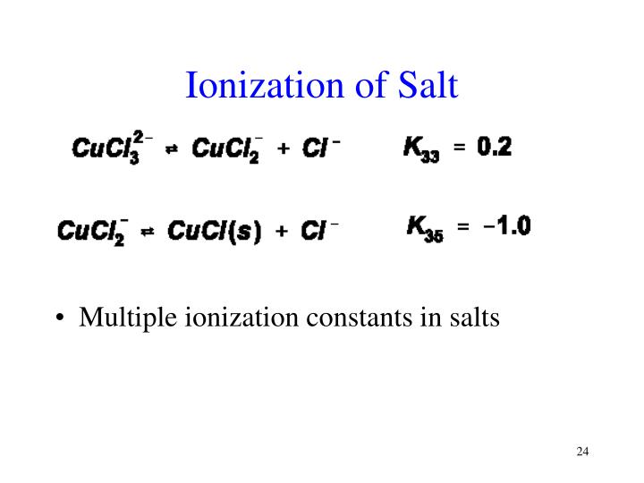 Ionization of Salt