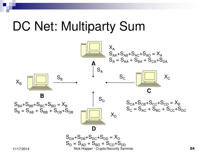 DC Net: Multiparty Sum