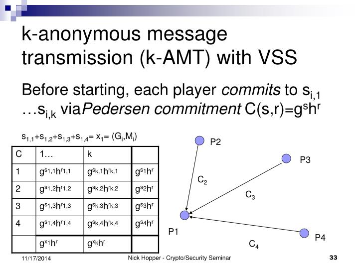 k-anonymous message transmission (k-AMT) with VSS