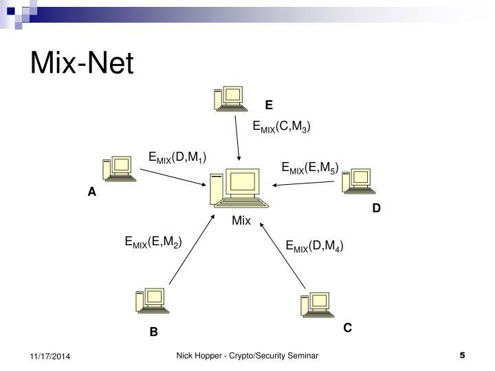 Mix-Net