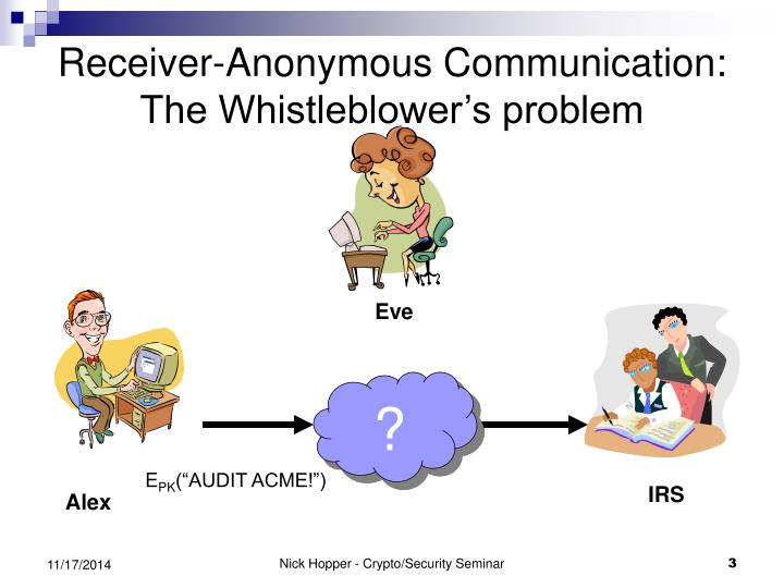 Receiver anonymous communication the whistleblower s problem