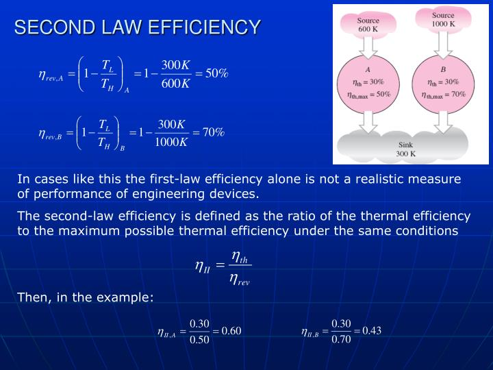 SECOND LAW EFFICIENCY