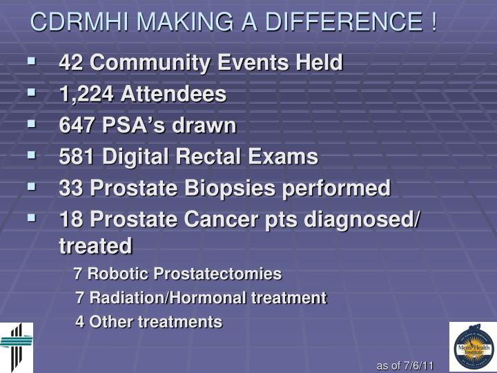 CDRMHI MAKING A DIFFERENCE !