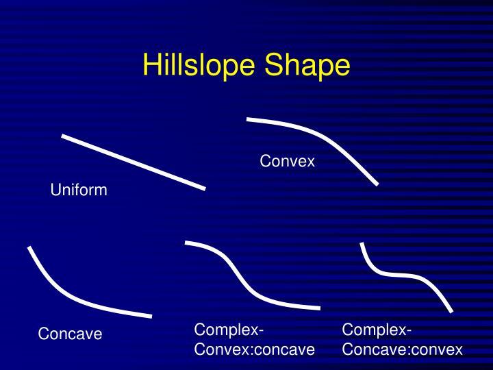 Hillslope Shape