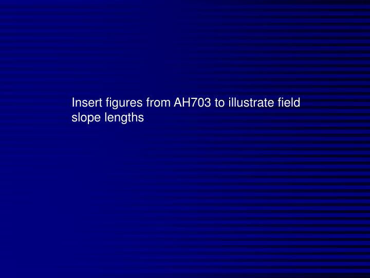 Insert figures from AH703 to illustrate field slope lengths