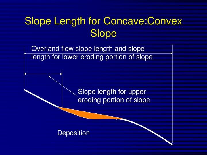 Slope Length for Concave:Convex Slope