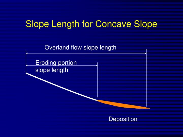 Slope Length for Concave Slope