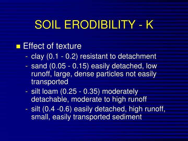 SOIL ERODIBILITY - K