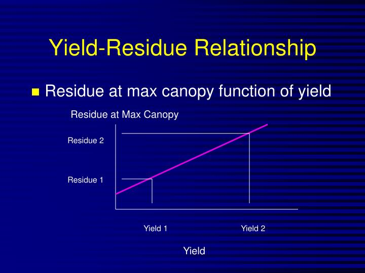 Yield-Residue Relationship