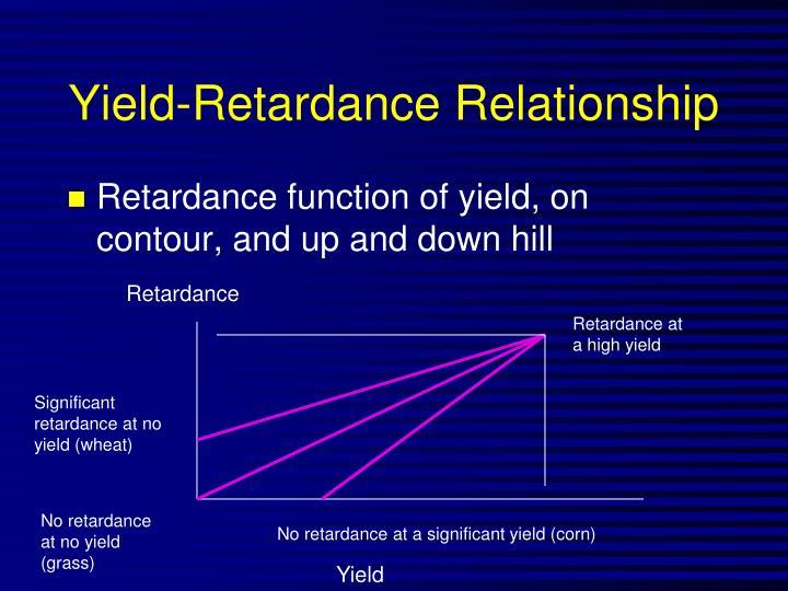 Yield-Retardance Relationship