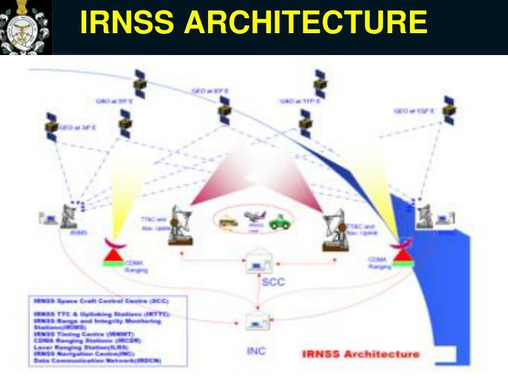 IRNSS ARCHITECTURE