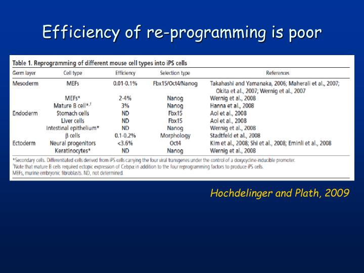 Efficiency of re-programming is poor