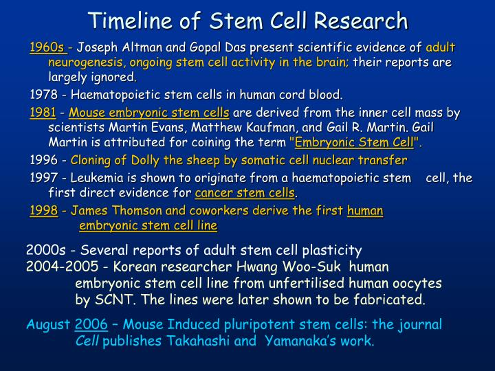 Timeline of Stem Cell Research