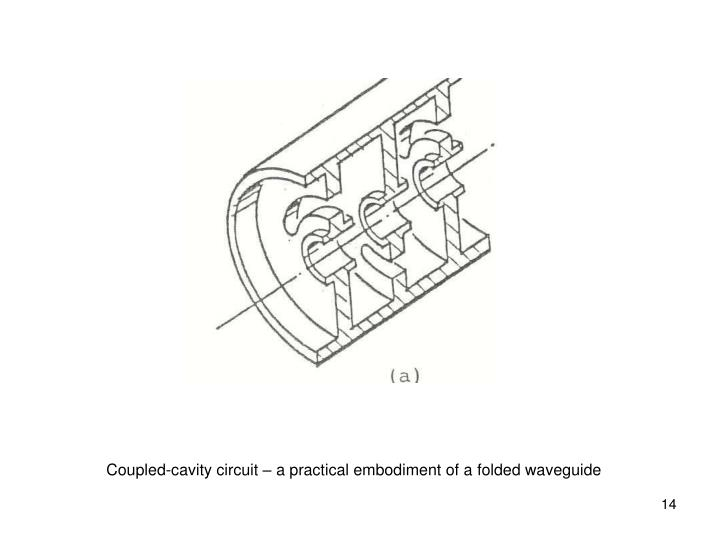 Coupled-cavity circuit – a practical embodiment of a folded waveguide