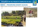 australia jnf kkl projects completed in 20117