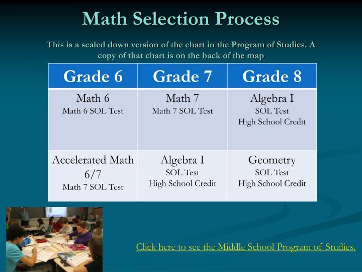 Math Selection Process