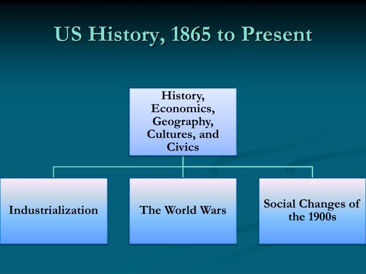 US History, 1865 to Present