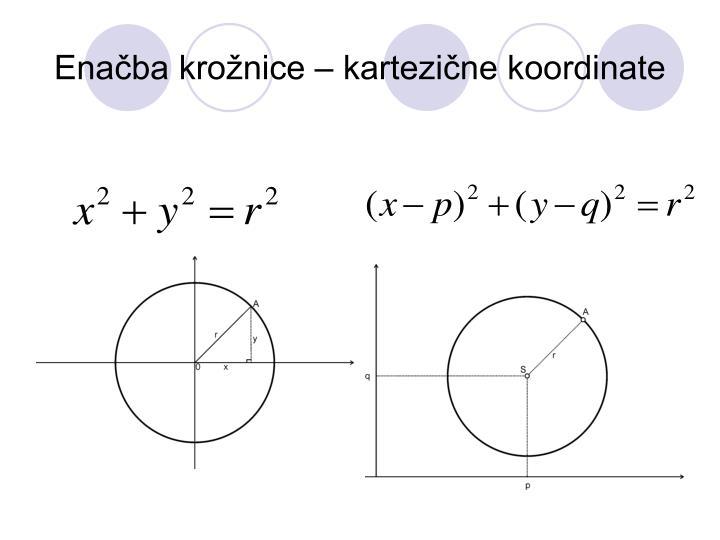 Enačba krožnice – kartezične koordinate