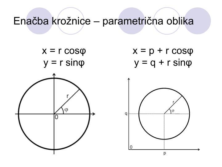 Enačba krožnice – parametrična oblika
