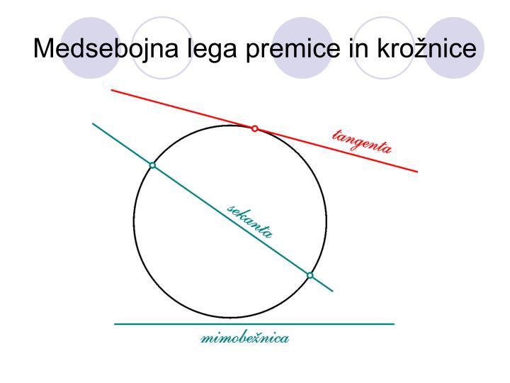 Medsebojna lega premice in krožnice