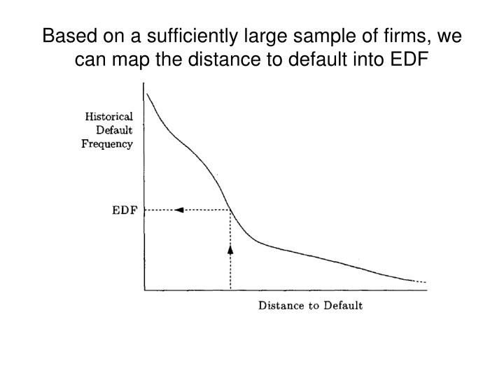 Based on a sufficiently large sample of firms, we can map the distance to default into EDF