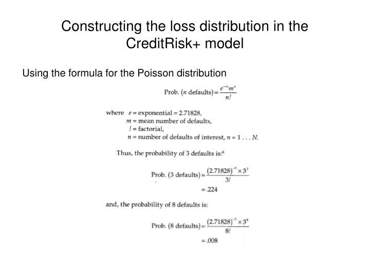 Constructing the loss distribution in the CreditRisk+ model