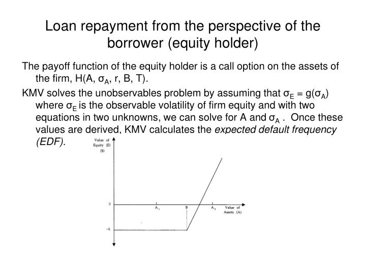 Loan repayment from the perspective of the borrower (equity holder)