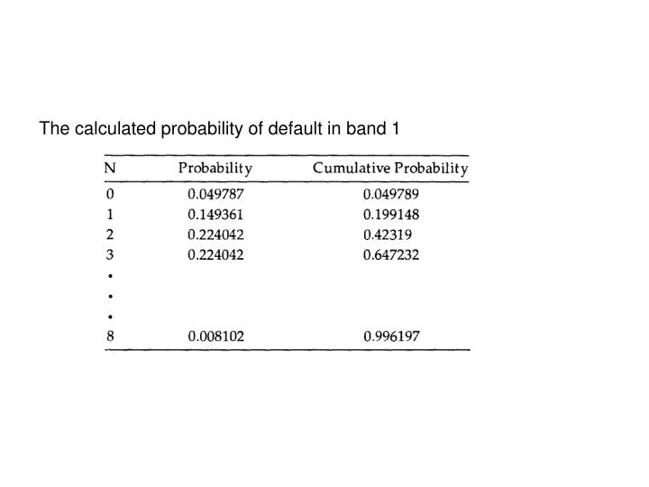 The calculated probability of default in band 1