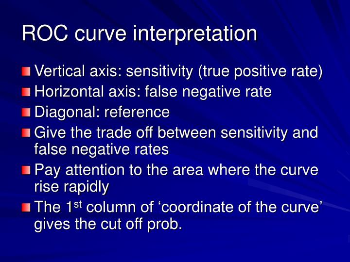 ROC curve interpretation