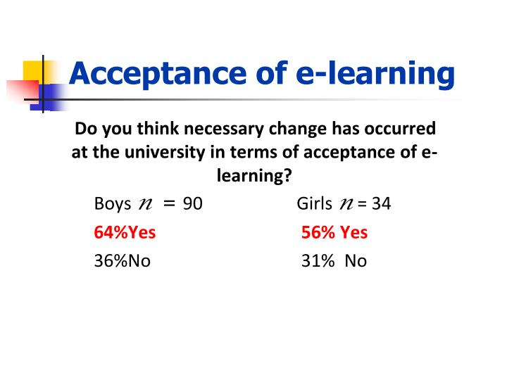 Acceptance of e-learning