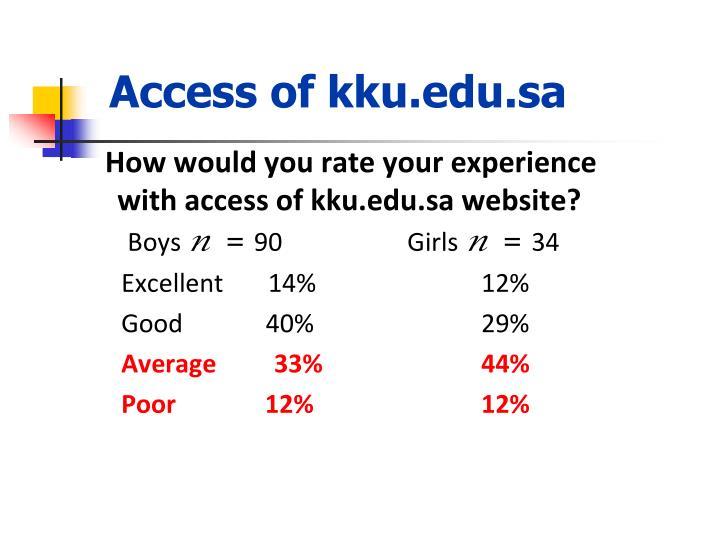 Access of kku.edu.sa